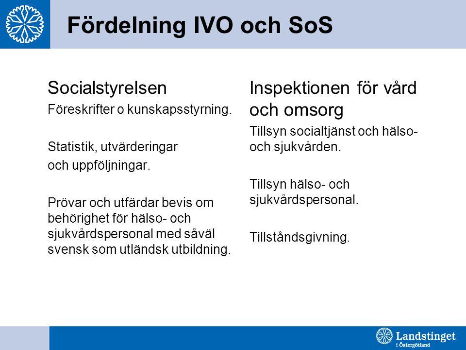 Fördelning IVO och SoS Socialstyrelsen Föreskrifter o kunskapsstyrning. Statistik, utvärderingar och uppföljningar. Prövar och utfärdar bevis om behör