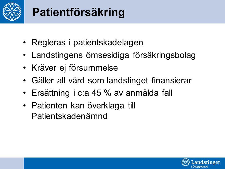 Patientförsäkring Regleras i patientskadelagen Landstingens ömsesidiga försäkringsbolag Kräver ej försummelse Gäller all vård som landstinget finansierar Ersättning i c:a 45 % av anmälda fall Patienten kan överklaga till Patientskadenämnd
