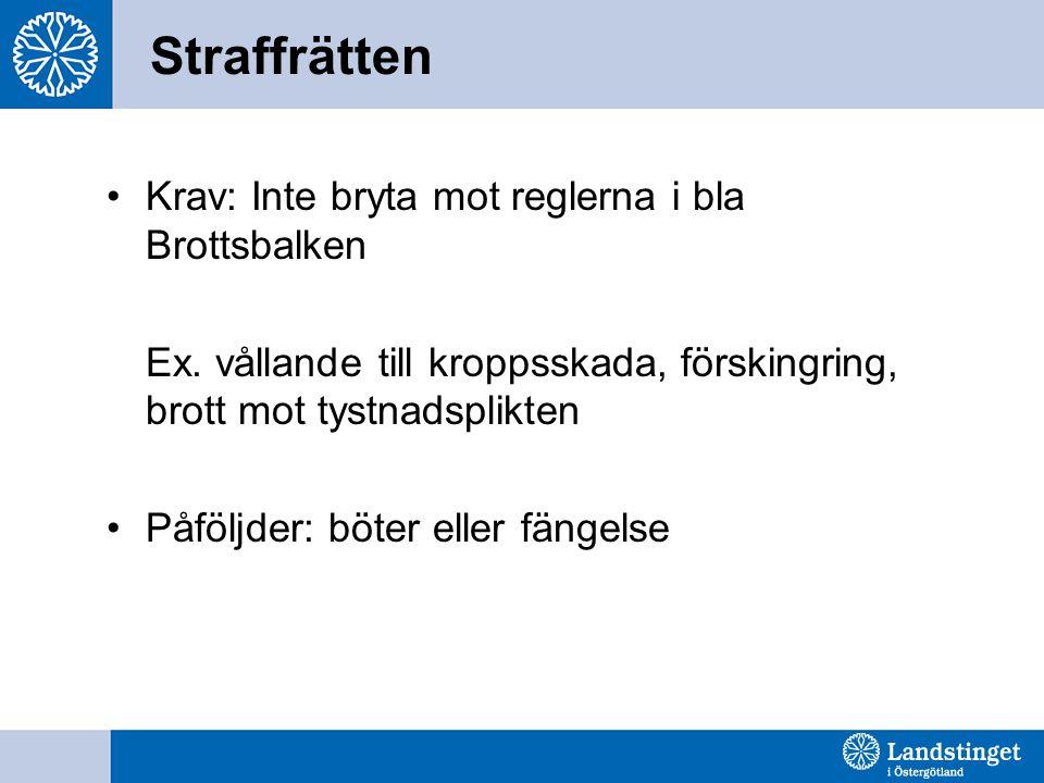 Straffrätten Krav: Inte bryta mot reglerna i bla Brottsbalken Ex.
