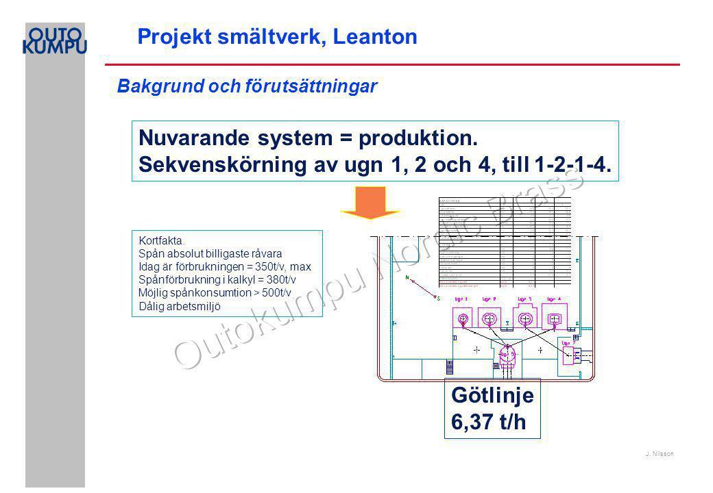 J. Nilsson Projekt smältverk, Leanton Bakgrund och förutsättningar Nuvarande system = produktion.