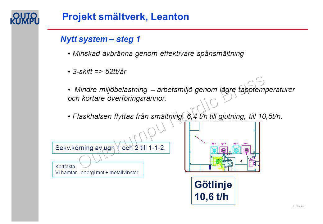 J. Nilsson Projekt smältverk, Leanton Minskad avbränna genom effektivare spånsmältning 3-skift => 52tt/år Mindre miljöbelastning – arbetsmiljö genom l