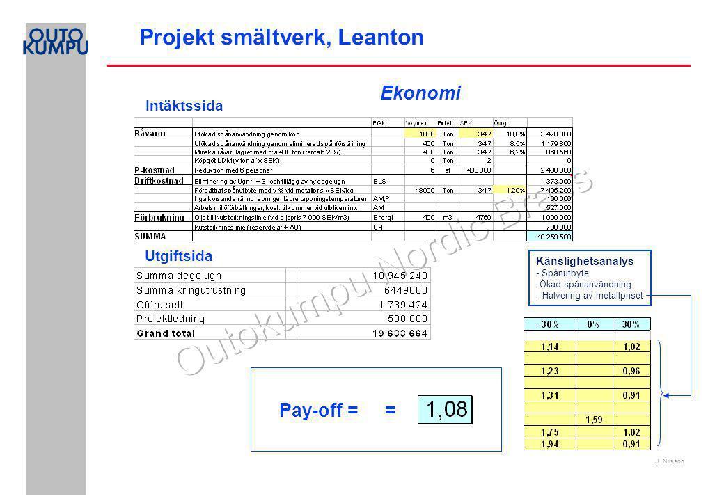 J. Nilsson Projekt smältverk, Leanton Pay-off = Känslighetsanalys - Spånutbyte -Ökad spånanvändning - Halvering av metallpriset = Ekonomi Intäktssida