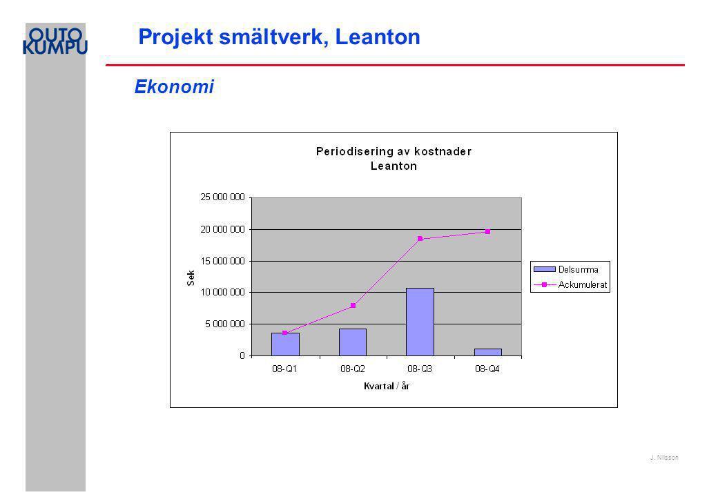 J. Nilsson Projekt smältverk, Leanton Ekonomi