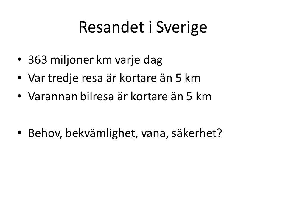 Resandet i Sverige 363 miljoner km varje dag Var tredje resa är kortare än 5 km Varannan bilresa är kortare än 5 km Behov, bekvämlighet, vana, säkerhet?