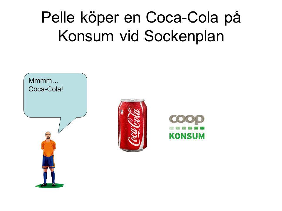 Mmmm… Coca-Cola! Pelle köper en Coca-Cola på Konsum vid Sockenplan
