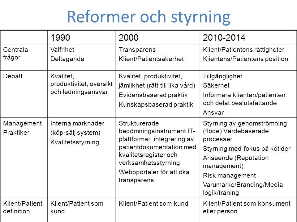 Reformer och styrning 199020002010-2014 Centrala frågor Valfrihet Deltagande Transparens Klient/Patientsäkerhet Klient/Patientens rättigheter Klienten
