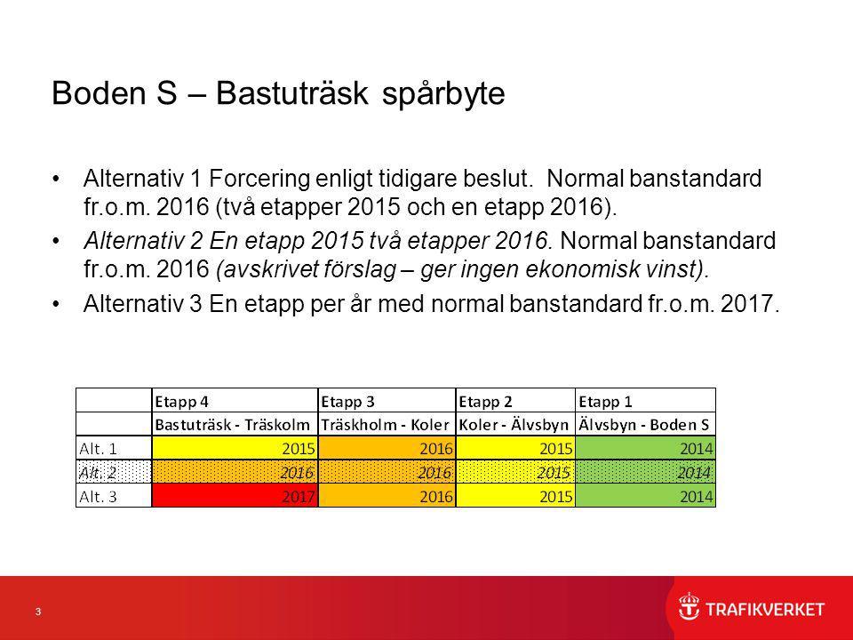 3 Boden S – Bastuträsk spårbyte Alternativ 1 Forcering enligt tidigare beslut.
