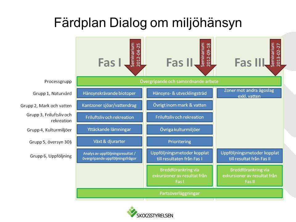 Färdplan Dialog om miljöhänsyn