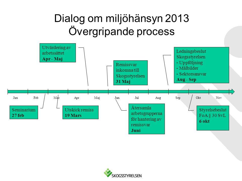 Syftet med dagen Ge en bild av resultaten från dialogen inför remissförfarandet Diskutera fortsatt process under våren sommaren och efter det att dialog om miljöhänsyn är avslutat