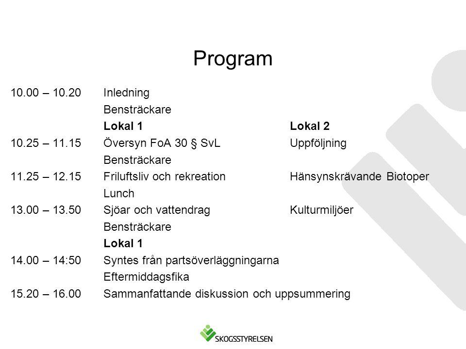 Program 10.00 – 10.20Inledning Bensträckare Lokal 1Lokal 2 10.25 – 11.15 Översyn FoA 30 § SvLUppföljning Bensträckare 11.25 – 12.15Friluftsliv och rekreation Hänsynskrävande Biotoper Lunch 13.00 – 13.50Sjöar och vattendragKulturmiljöer Bensträckare Lokal 1 14.00 – 14:50Syntes från partsöverläggningarna Eftermiddagsfika 15.20 – 16.00Sammanfattande diskussion och uppsummering