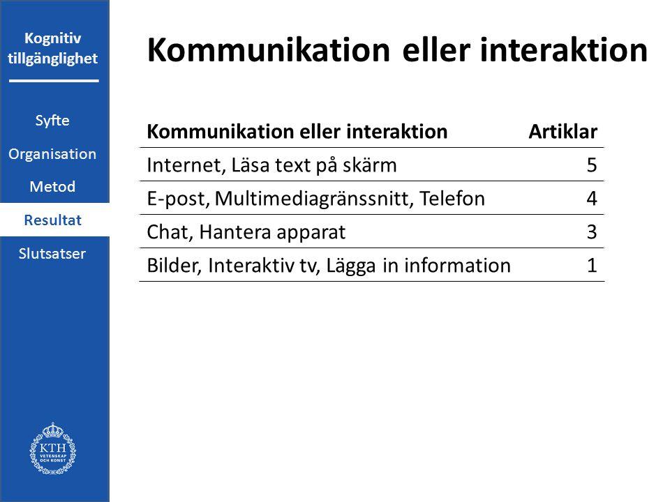 Kognitiv tillgänglighet Kommunikation eller interaktion Artiklar Internet, Läsa text på skärm5 E-post, Multimediagränssnitt, Telefon4 Chat, Hantera apparat3 Bilder, Interaktiv tv, Lägga in information1 Syfte Organisation Metod Resultat Slutsatser