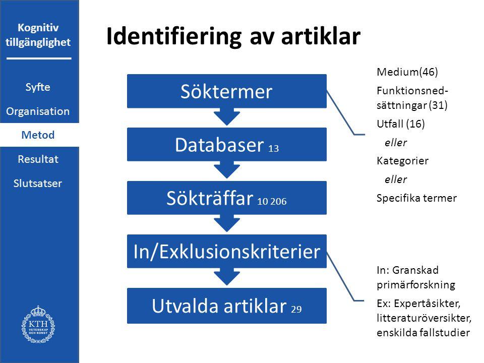 Kognitiv tillgänglighet Medium(46) Funktionsned- sättningar (31) Utfall (16) eller Kategorier eller Specifika termer In: Granskad primärforskning Ex: Expertåsikter, litteraturöversikter, enskilda fallstudier Identifiering av artiklar Söktermer Databaser 13 Sökträffar 10 206 In/Exklusionskriterier Utvalda artiklar 29 Syfte Organisation Metod Resultat Slutsatser