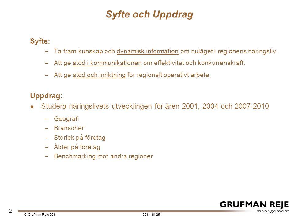 2011-10-25© Grufman Reje 2011 Billerud dominerande ca 80% mätt i FV. 23