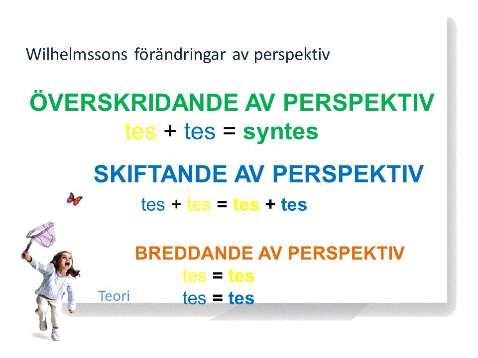 Wilhelmssons förändringar av perspektiv Teori BREDDANDE AV PERSPEKTIV tes = tes SKIFTANDE AV PERSPEKTIV tes + tes = tes + tes ÖVERSKRIDANDE AV PERSPEK
