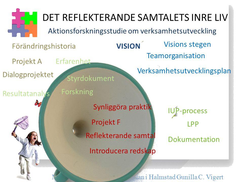 DET REFLEKTERANDE SAMTALETS INRE LIV Aktionsforskningsstudie om verksamhetsutveckling Magisteruppsats 2011, Högskolan i Halmstad Gunilla C. Vigert Pro