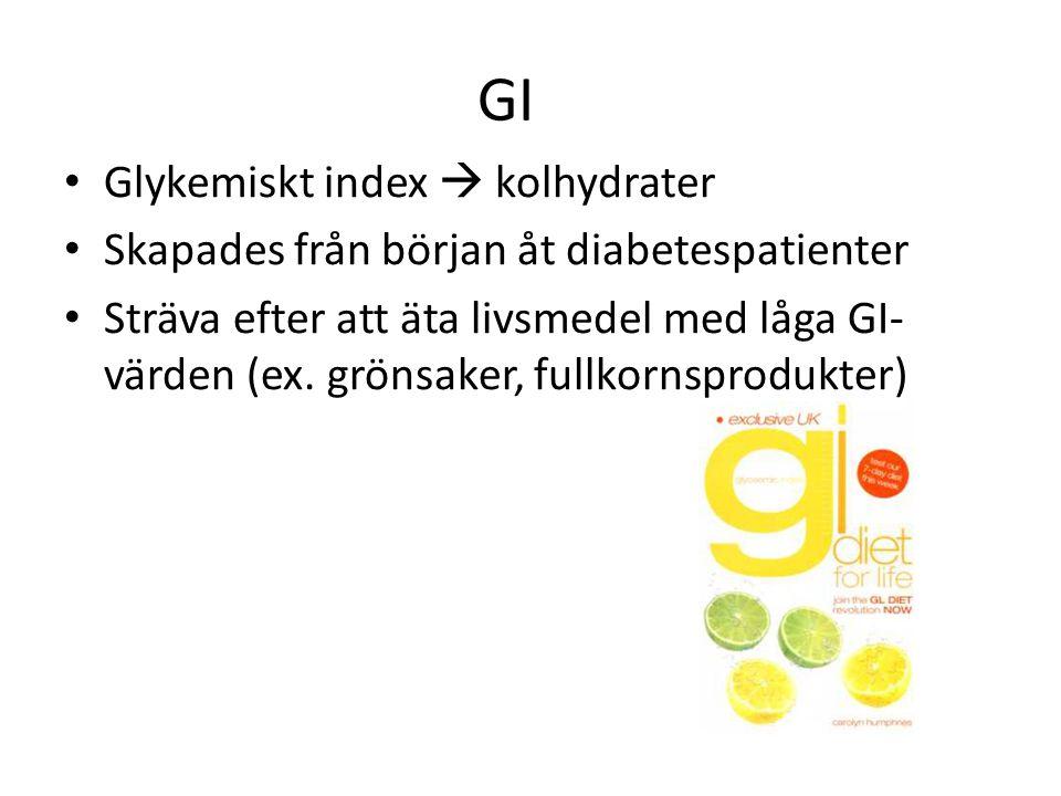 GI Glykemiskt index  kolhydrater Skapades från början åt diabetespatienter Sträva efter att äta livsmedel med låga GI- värden (ex. grönsaker, fullkor