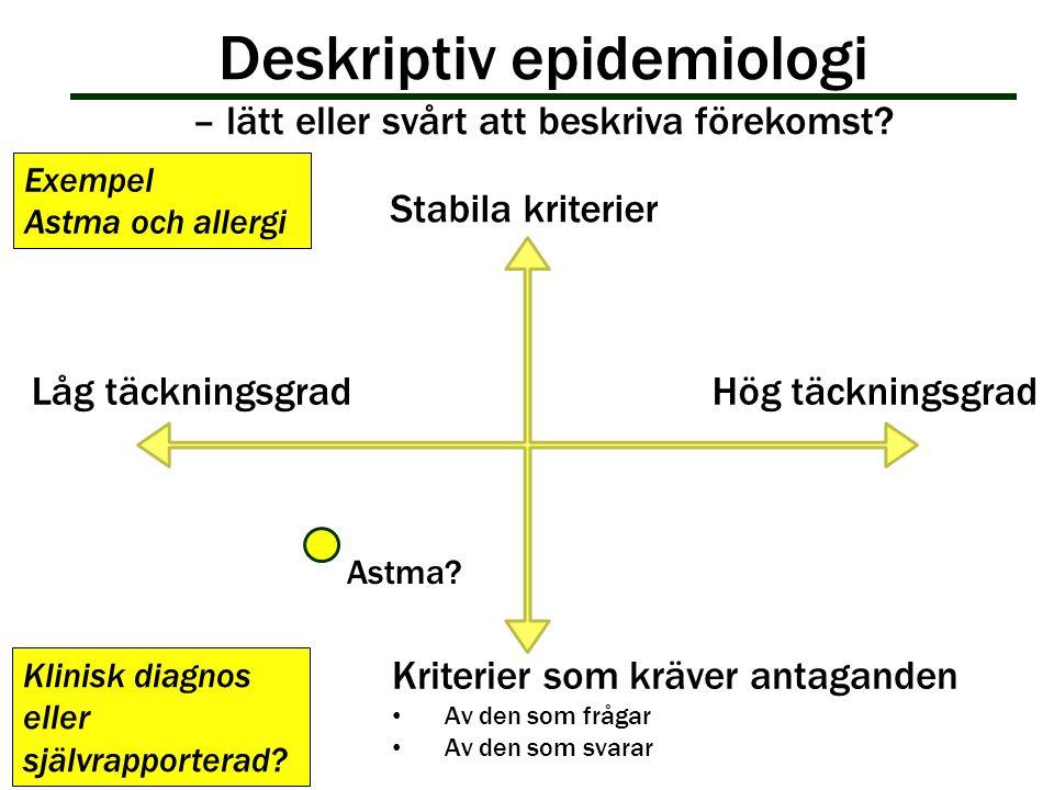 Deskriptiv epidemiologi – lätt eller svårt att beskriva förekomst? Stabila kriterier Kriterier som kräver antaganden Av den som frågar Av den som svar