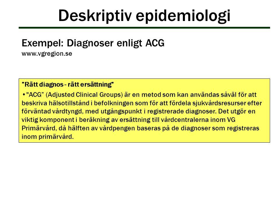 """Deskriptiv epidemiologi Exempel: Diagnoser enligt ACG www.vgregion.se """"Rätt diagnos - rätt ersättning"""""""
