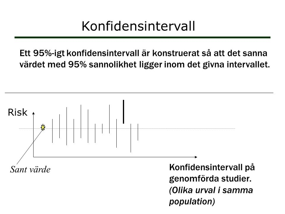 Konfidensintervall Ett 95%-igt konfidensintervall är konstruerat så att det sanna värdet med 95% sannolikhet ligger inom det givna intervallet. Risk K