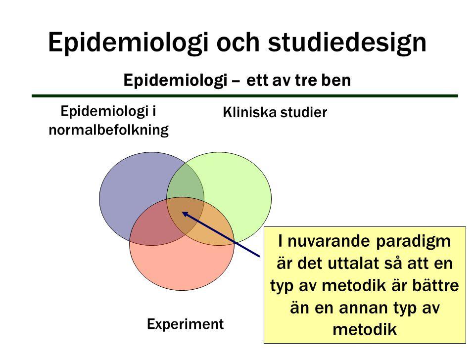 I nuvarande paradigm är det uttalat så att en typ av metodik är bättre än en annan typ av metodik Epidemiologi i normalbefolkning Kliniska studier Exp