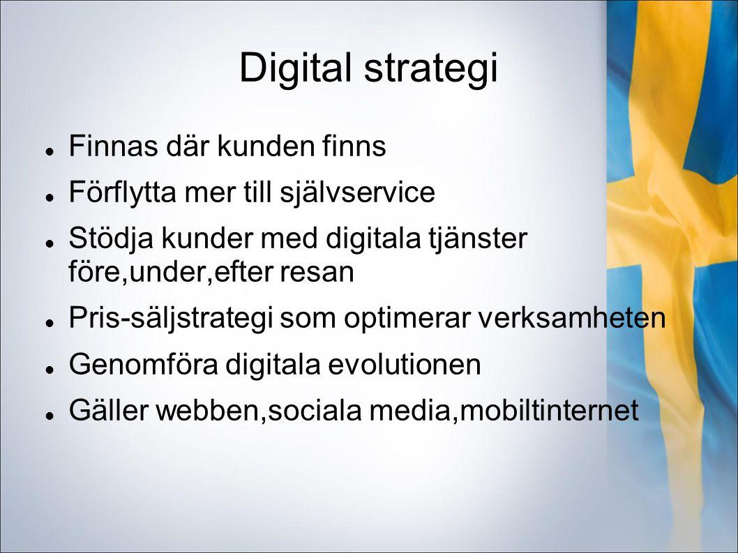 Digital strategi Finnas där kunden finns Förflytta mer till självservice Stödja kunder med digitala tjänster före,under,efter resan Pris-säljstrategi som optimerar verksamheten Genomföra digitala evolutionen Gäller webben,sociala media,mobiltinternet