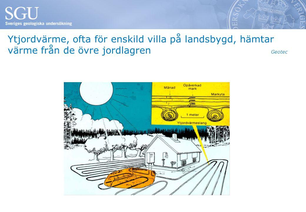 Ytjordvärme, ofta för enskild villa på landsbygd, hämtar värme från de övre jordlagren Geotec