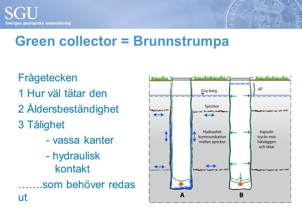 Green collector = Brunnstrumpa Frågetecken 1 Hur väl tätar den 2 Åldersbeständighet 3 Tålighet - vassa kanter - hydraulisk kontakt …….som behöver redas ut