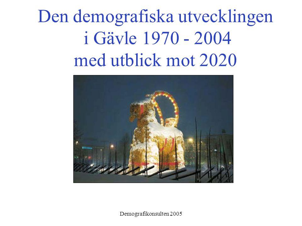 Demografikonsulten 2005 Åhörarkopior Beställare av hela rapporten får förutom de här redovisade bilderna ytterligare ca 30 diagram och sammanfattningar av varje avsnitt Beställare av kortversion får ytterligare ca 20 diagram och sammanfattningar av avsnitten som ingår i kortversionen