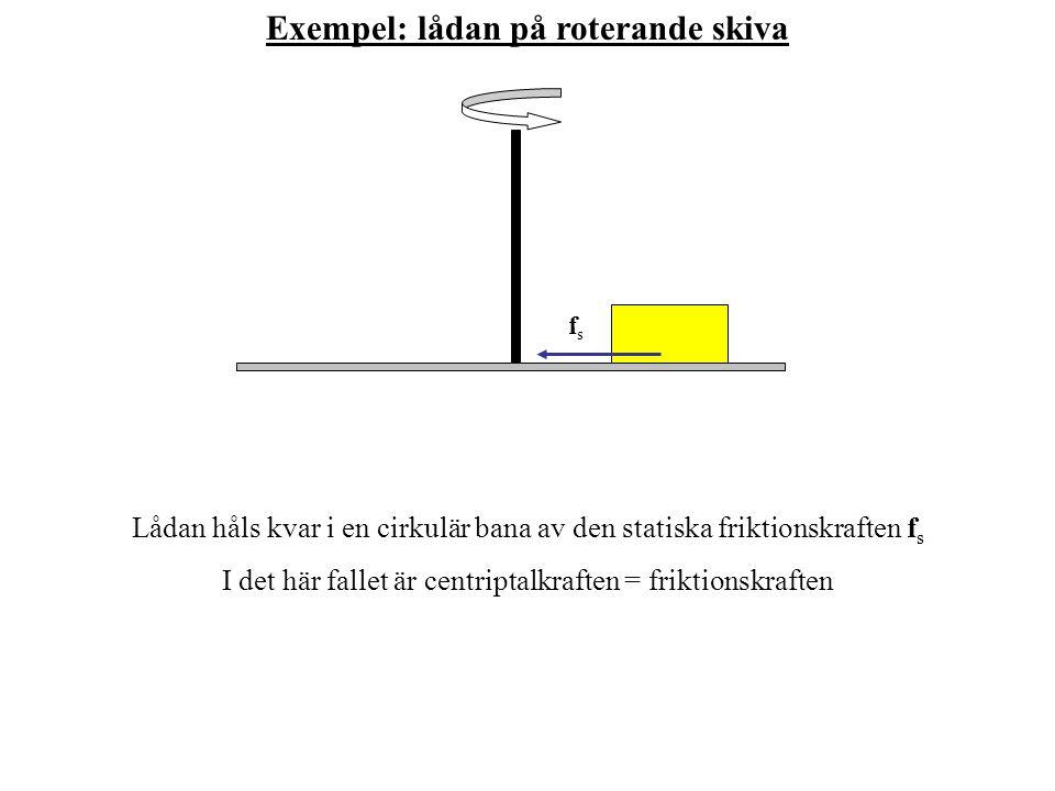 Exempel: lådan på roterande skiva Lådan håls kvar i en cirkulär bana av den statiska friktionskraften f s I det här fallet är centriptalkraften = frik