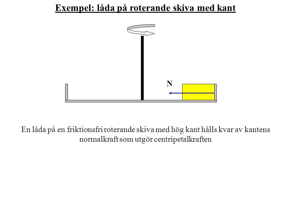 Exempel: låda på roterande skiva med kant N En låda på en friktionsfri roterande skiva med hög kant hålls kvar av kantens normalkraft som utgör centri