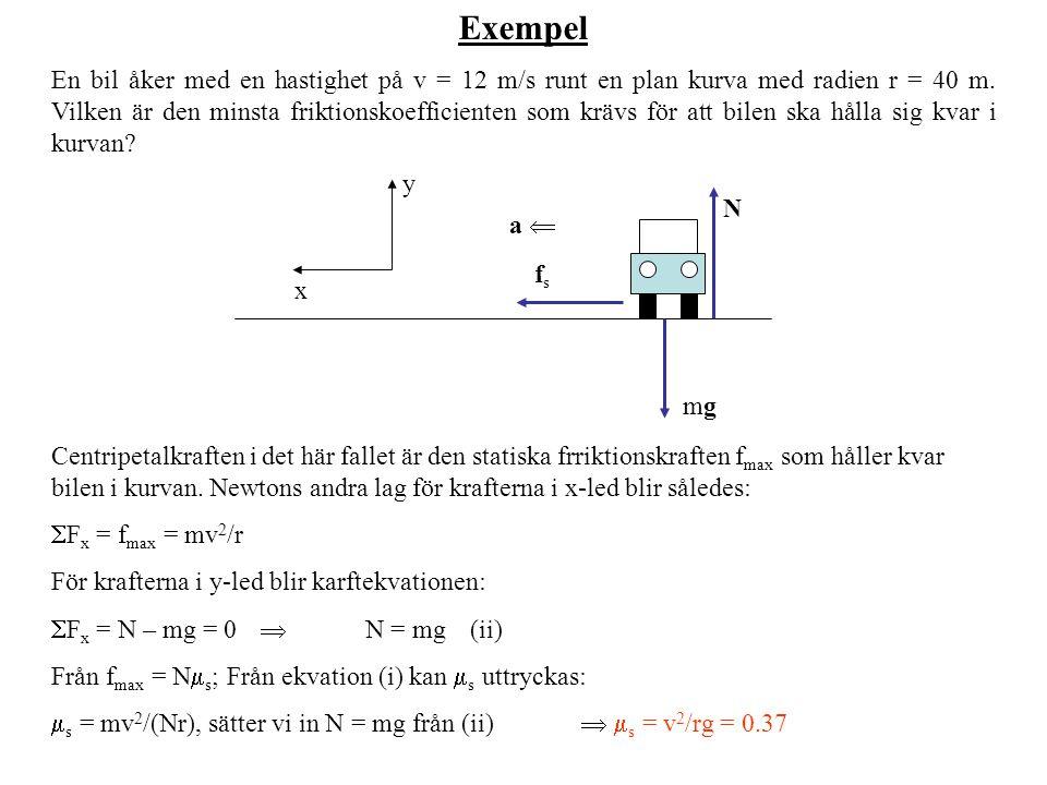 Exempel En bil åker med en hastighet på v = 12 m/s runt en plan kurva med radien r = 40 m. Vilken är den minsta friktionskoefficienten som krävs för a
