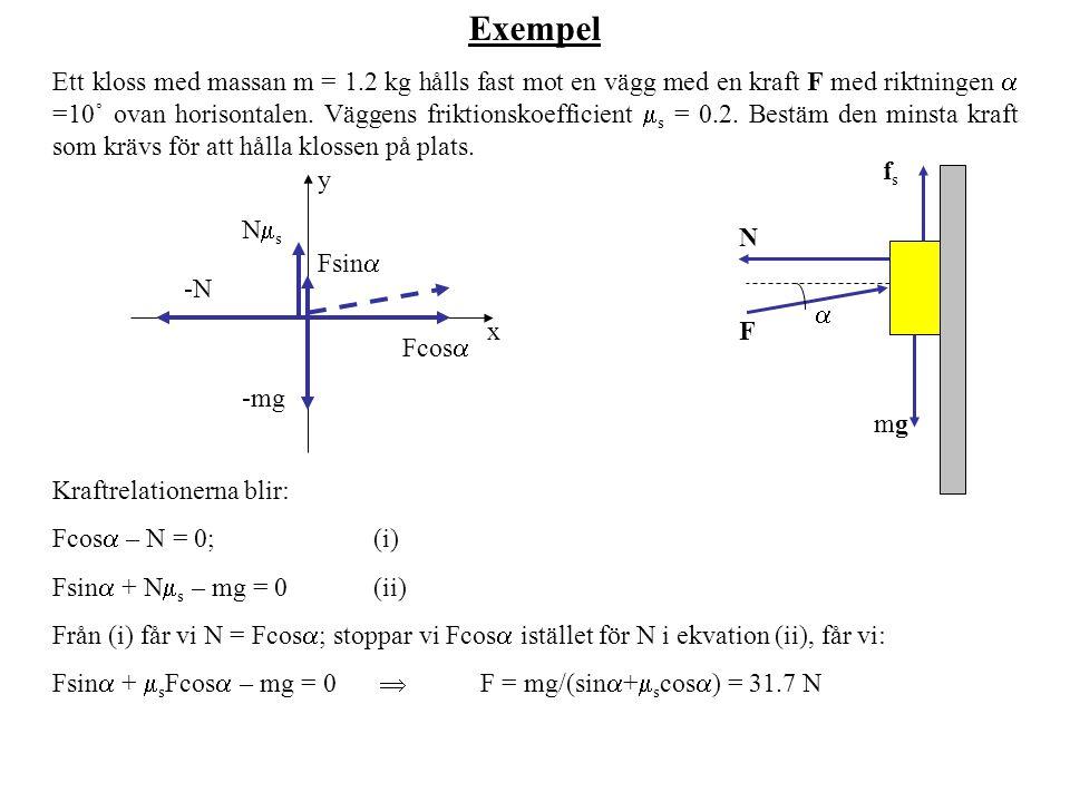 Exempel Ett kloss med massan m = 1.2 kg hålls fast mot en vägg med en kraft F med riktningen  =10˚ ovan horisontalen. Väggens friktionskoefficient 