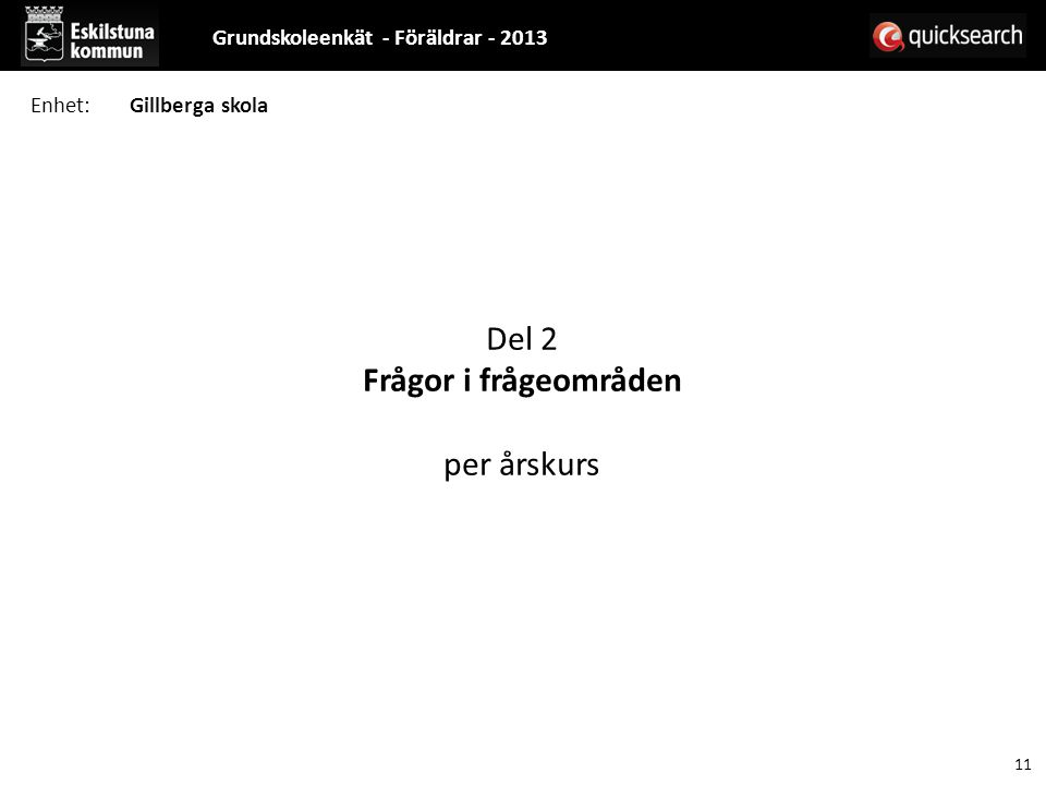 Del 2 Frågor i frågeområden per årskurs Grundskoleenkät - Föräldrar - 2013 11 Enhet:Gillberga skola