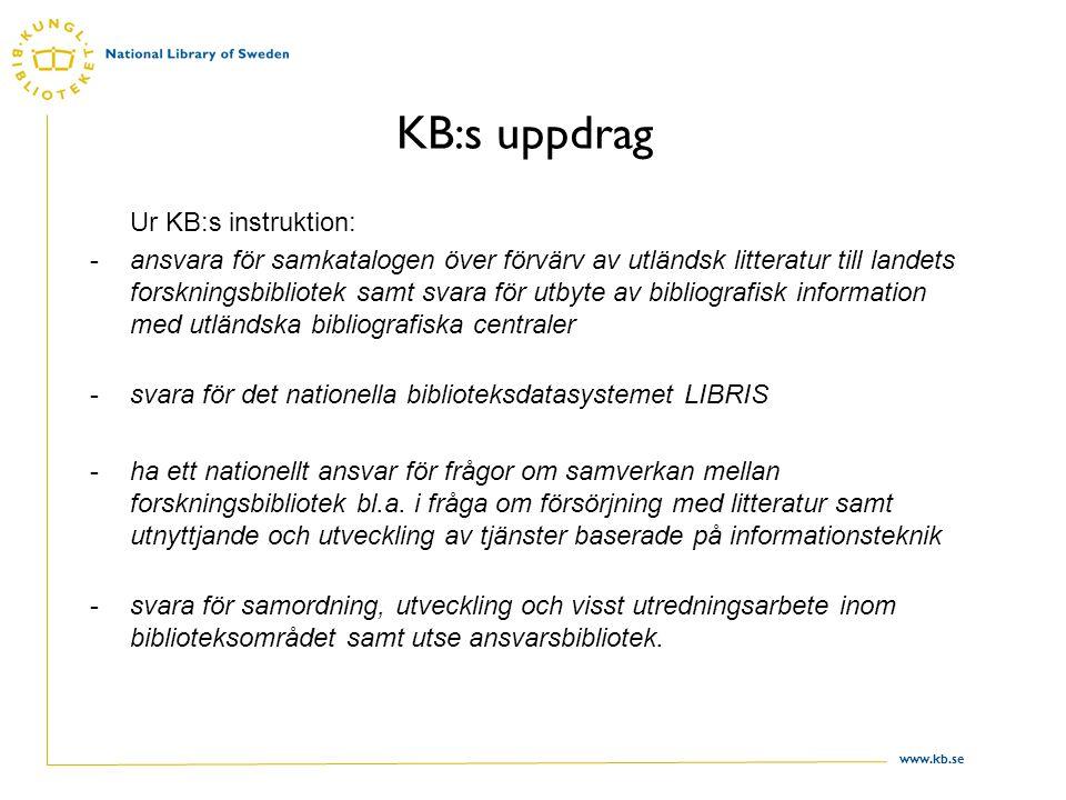 www.kb.se Tre alternativ 1.Bygga en ny version tillsammans med BTJ, även denna gång i en gemensam teknisk miljö som kräver insatser från båda parter –Återigen en lösning som är svår att underhålla 2.Använda Samsök för samsökning i BURK och LIBRIS –Långsammare sökningar –Färre sökingångar 3.Bygga en ny lösning som är lättare att underhålla = samma tekniska lösning och plattform som LIBRIS övriga webbtjänster.
