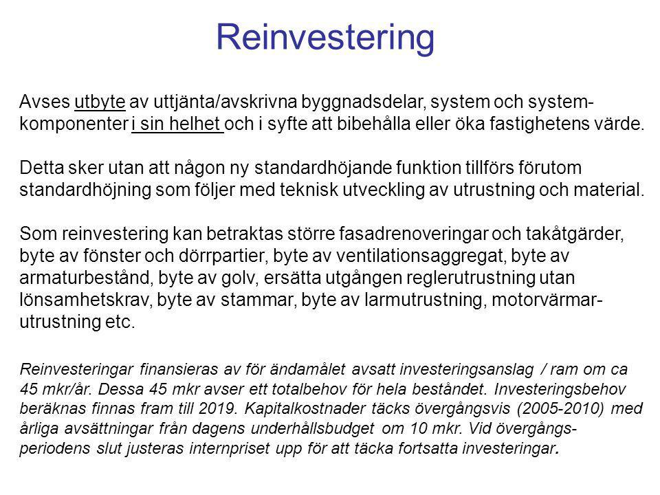 Reinvestering Avses utbyte av uttjänta/avskrivna byggnadsdelar, system och system- komponenter i sin helhet och i syfte att bibehålla eller öka fastighetens värde.