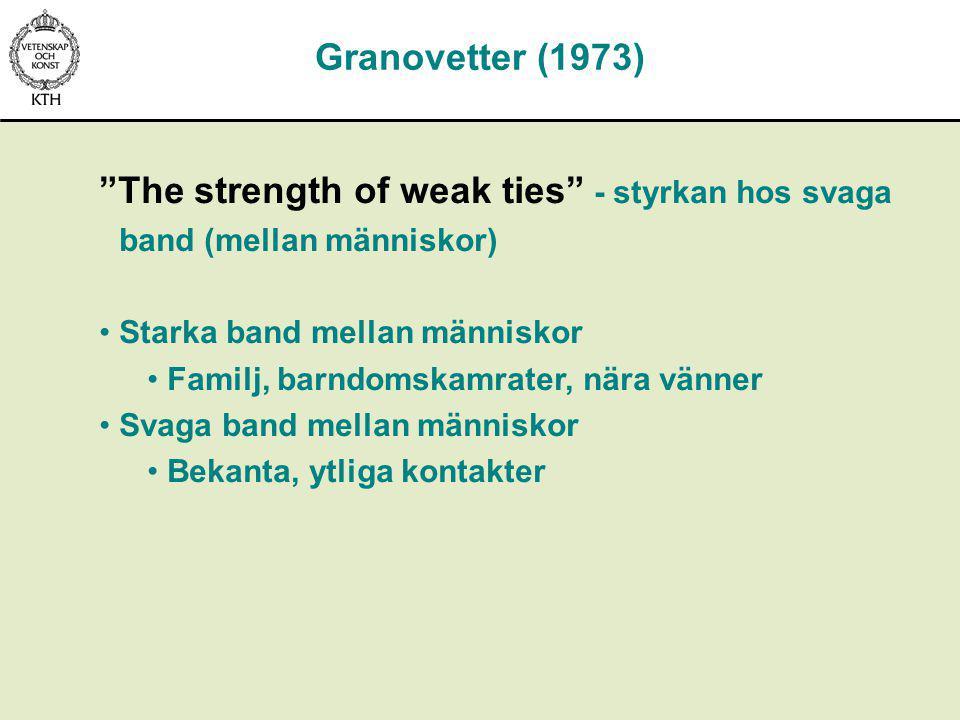 The strength of weak ties - styrkan hos svaga band (mellan människor) Starka band mellan människor Familj, barndomskamrater, nära vänner Svaga band mellan människor Bekanta, ytliga kontakter Granovetter (1973)