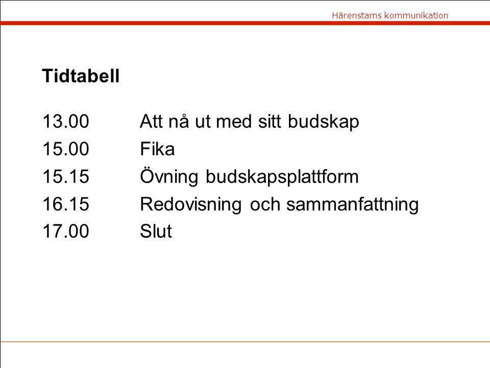 Härenstams kommunikation Tidtabell 13.00Att nå ut med sitt budskap 15.00Fika 15.15Övning budskapsplattform 16.15Redovisning och sammanfattning 17.00Sl