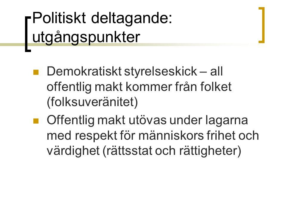 Politiskt deltagande: utgångspunkter Demokratiskt styrelseskick – all offentlig makt kommer från folket (folksuveränitet) Offentlig makt utövas under