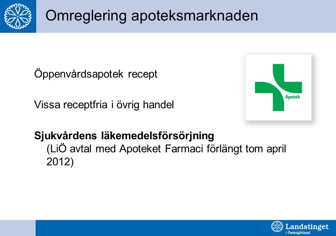 Omreglering apoteksmarknaden Öppenvårdsapotek recept Vissa receptfria i övrig handel Sjukvårdens läkemedelsförsörjning (LiÖ avtal med Apoteket Farmaci