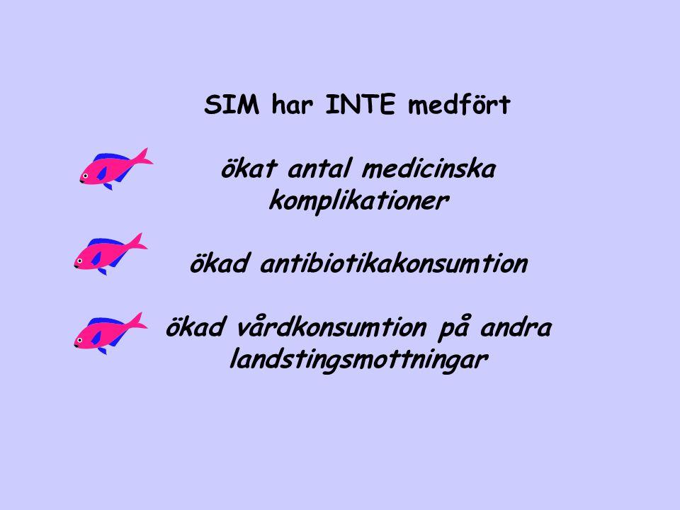 SIM har INTE medfört ökat antal medicinska komplikationer ökad antibiotikakonsumtion ökad vårdkonsumtion på andra landstingsmottningar