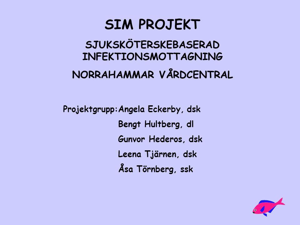 SIM PROJEKT SJUKSKÖTERSKEBASERAD INFEKTIONSMOTTAGNING NORRAHAMMAR VÅRDCENTRAL Projektgrupp:Angela Eckerby, dsk Bengt Hultberg, dl Gunvor Hederos, dsk
