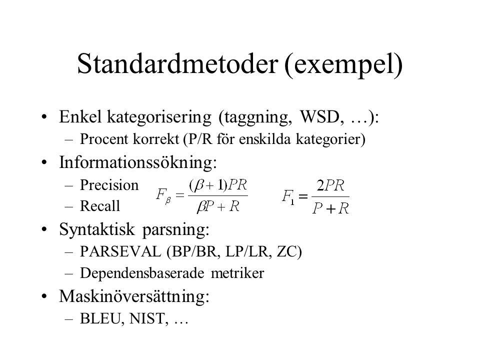 Standardmetoder (exempel) Enkel kategorisering (taggning, WSD, …): –Procent korrekt (P/R för enskilda kategorier) Informationssökning: –Precision –Recall Syntaktisk parsning: –PARSEVAL (BP/BR, LP/LR, ZC) –Dependensbaserade metriker Maskinöversättning: –BLEU, NIST, …