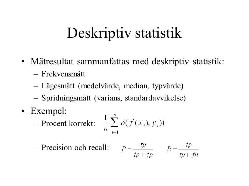 Deskriptiv statistik Mätresultat sammanfattas med deskriptiv statistik: –Frekvensmått –Lägesmått (medelvärde, median, typvärde) –Spridningsmått (varians, standardavvikelse) Exempel: –Procent korrekt: –Precision och recall: