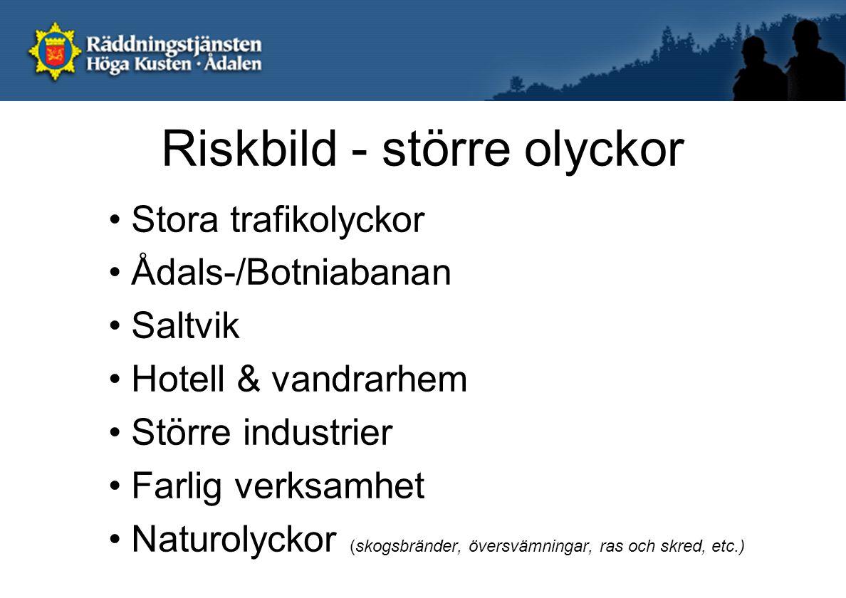 Riskbild - större olyckor Stora trafikolyckor Ådals-/Botniabanan Saltvik Hotell & vandrarhem Större industrier Farlig verksamhet Naturolyckor (skogsbränder, översvämningar, ras och skred, etc.)