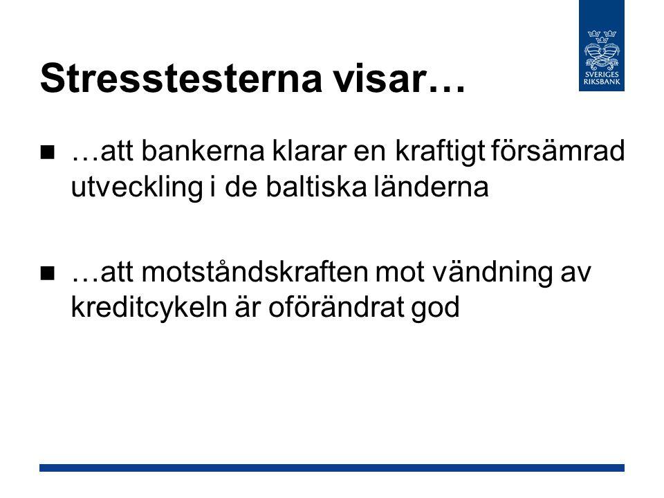 Stresstesterna visar… …att bankerna klarar en kraftigt försämrad utveckling i de baltiska länderna …att motståndskraften mot vändning av kreditcykeln är oförändrat god