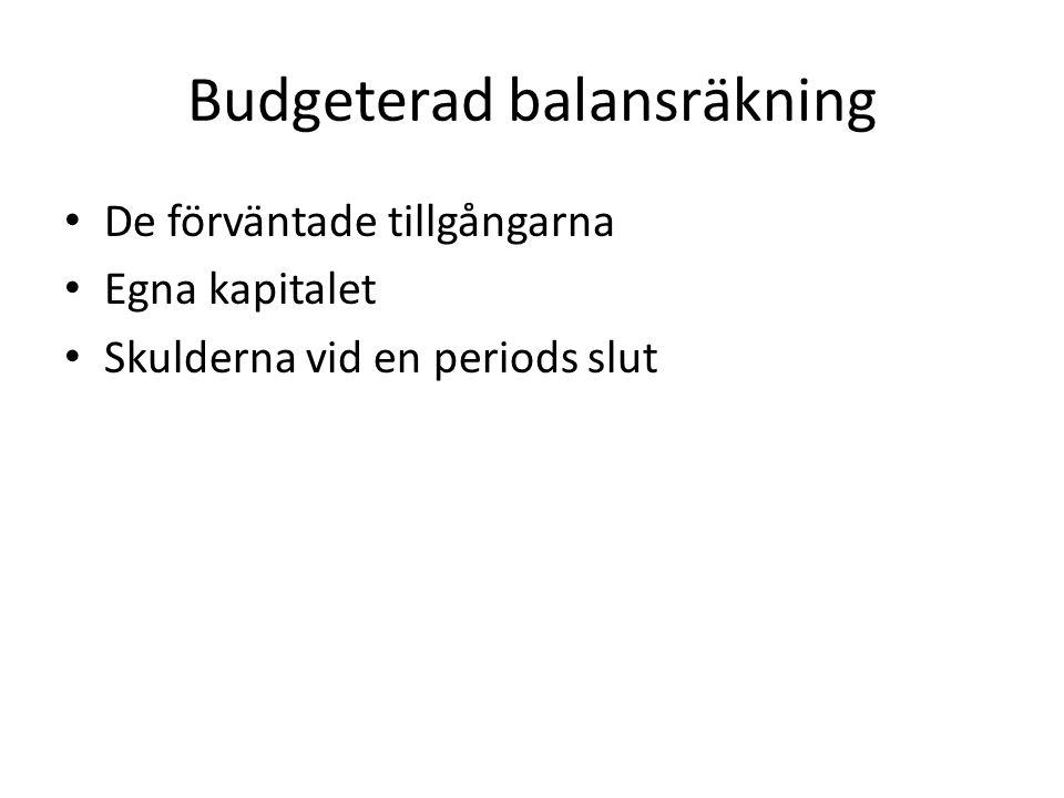 Budgeterad balansräkning De förväntade tillgångarna Egna kapitalet Skulderna vid en periods slut