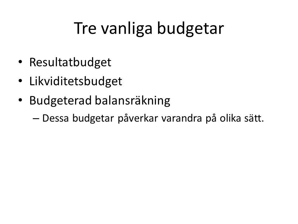 Tre vanliga budgetar Resultatbudget Likviditetsbudget Budgeterad balansräkning – Dessa budgetar påverkar varandra på olika sätt.