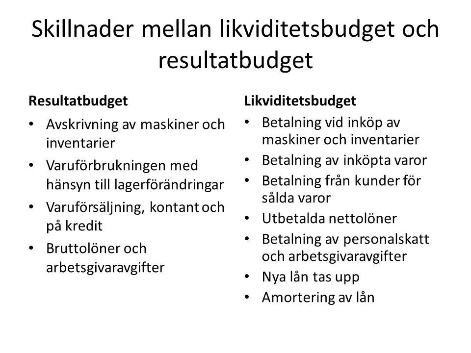Skillnader mellan likviditetsbudget och resultatbudget Resultatbudget Avskrivning av maskiner och inventarier Varuförbrukningen med hänsyn till lagerf