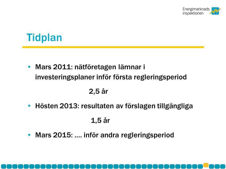 Tidplan Mars 2011: nätföretagen lämnar i investeringsplaner inför första regleringsperiod 2,5 år Hösten 2013: resultaten av förslagen tillgängliga 1,5