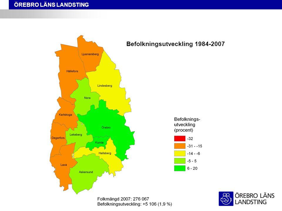 ÖREBRO LÄNS LANDSTING Befolkningsutveckling 1984-2007